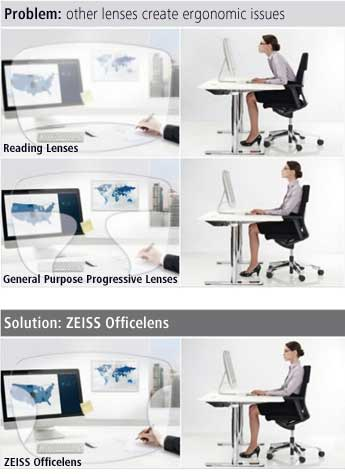 ZEISS Officelens Vision Distance at TSO McKinney